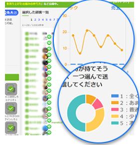 オートSNSフリー4000全自動クリック分析